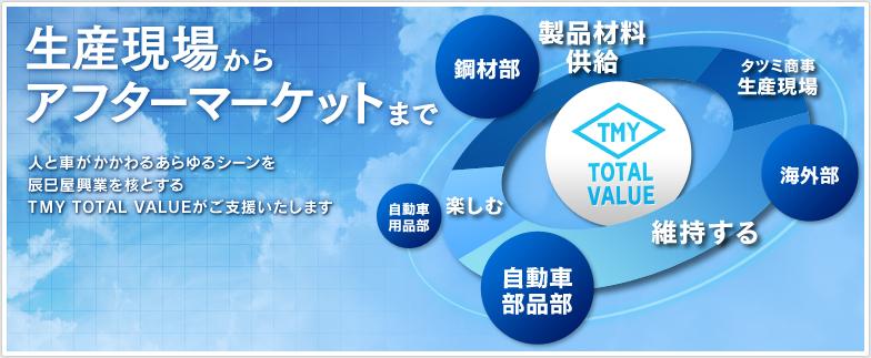 辰巳屋興業株式会社のメインビジュアル画像