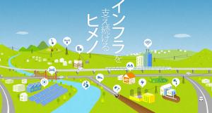株式会社ヒメノのメインビジュアル画像